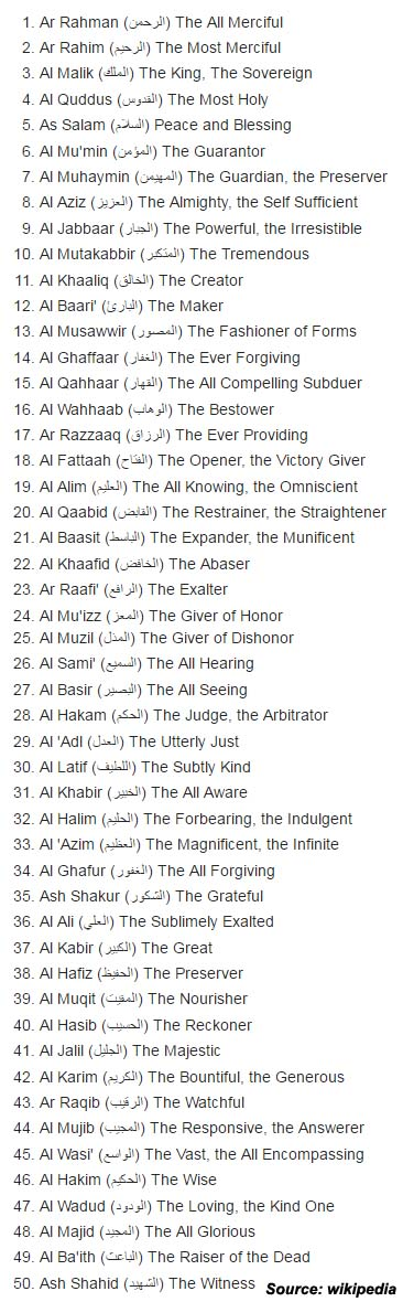 Allah's 99 Names - Arabic, Translation, and Quranic