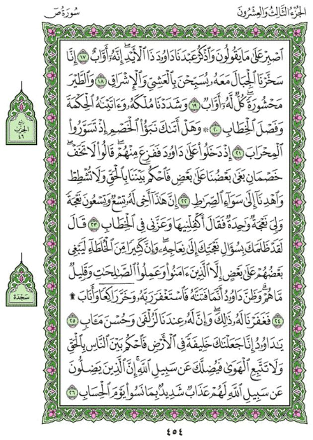 Surah Saad Arabic English Translation