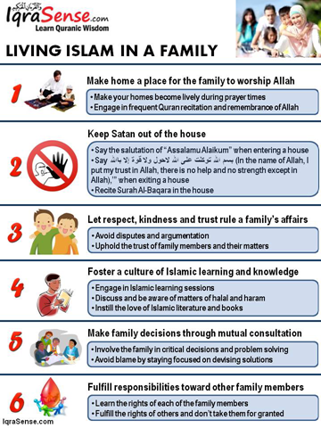 How to live islam within a family home iqrasense m4hsunfo