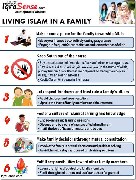 islam on How to live Islam within a family (home)?