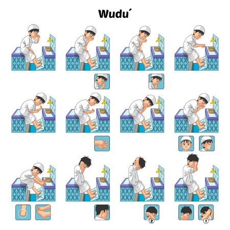 Wudu Steps – How should a Muslim Perform Wudu or Ablution