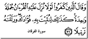 quran strengthen heart